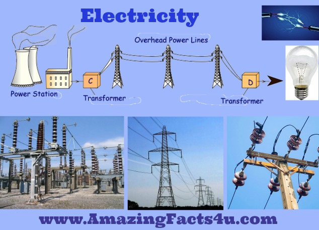 Electricity  Amazing Facts 4 U. Responsive Website Designers. New York State Car Insurance. Wireless Monitoring Device Build Your Own Cms. Refractory Multiple Myeloma Ipad Sales App. Diesel Mechanic Training Online. Fresno Community Colleges Walter Salas Humara. University For Teaching Degree. Denver Hair Restoration Roto Rooter San Mateo