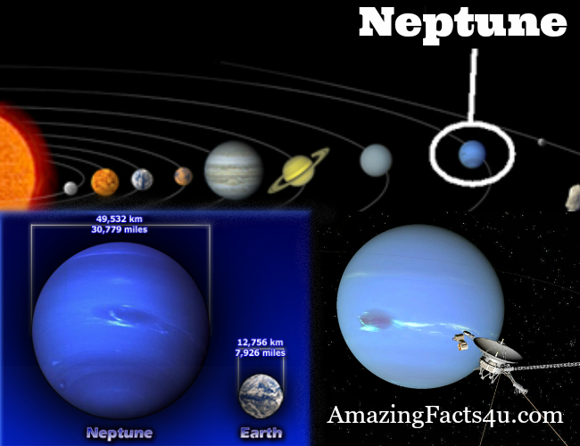 Neptune Amazing Facts
