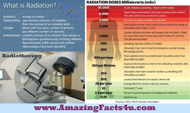 Radiation Amazing Facts